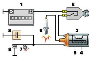 схема подключения замка зажигания иж планета 5